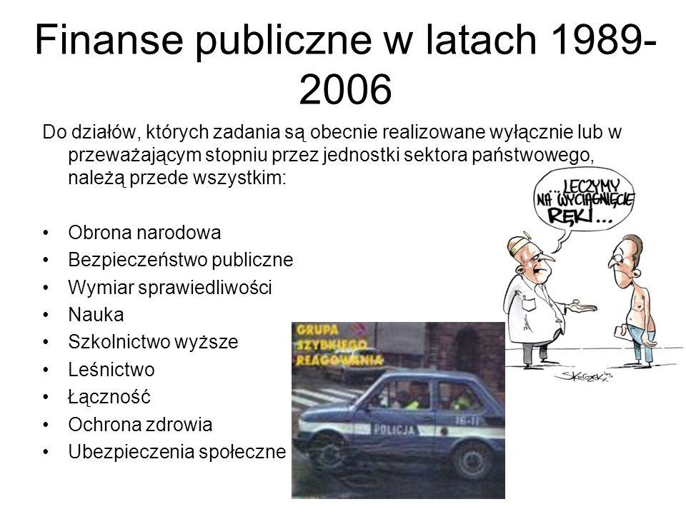 Finanse publiczne w latach 1989-2006