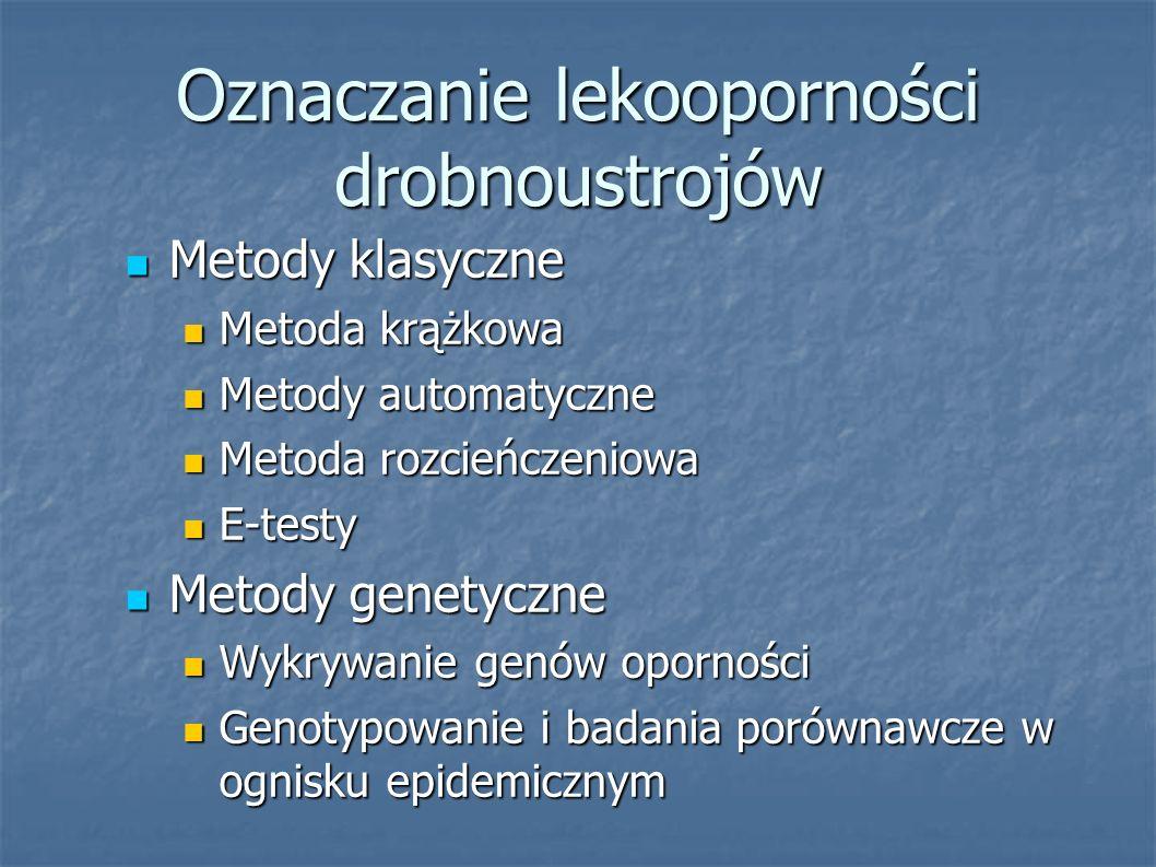 Oznaczanie lekooporności drobnoustrojów