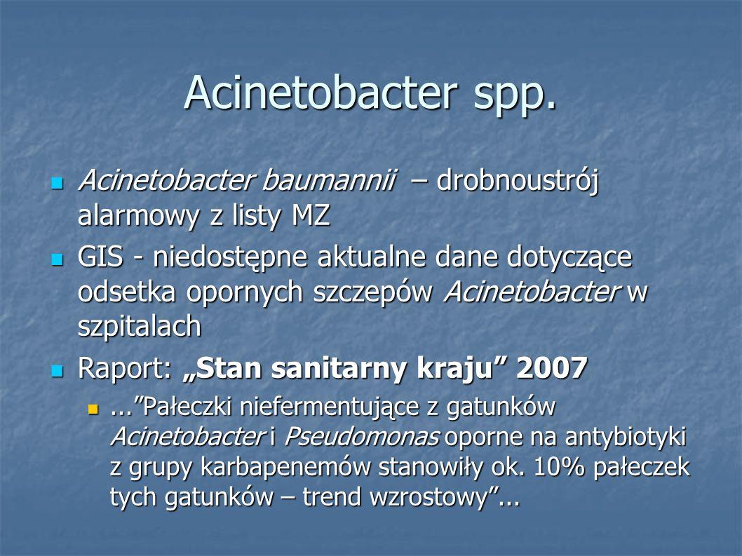 Acinetobacter spp. Acinetobacter baumannii – drobnoustrój alarmowy z listy MZ.
