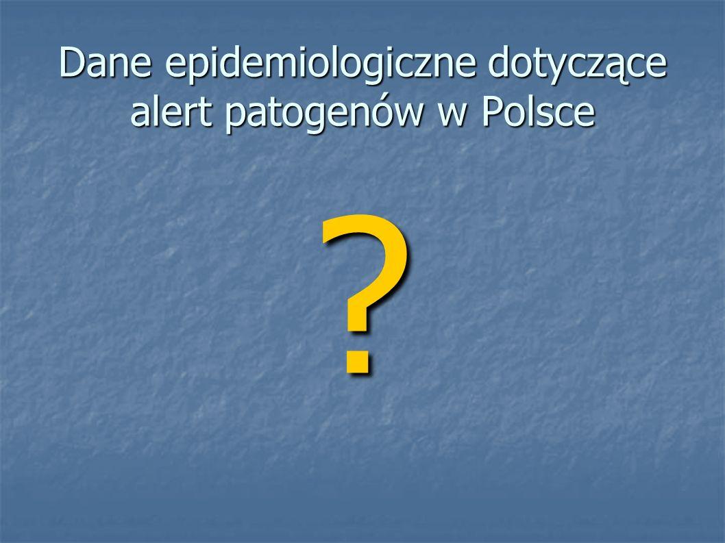 Dane epidemiologiczne dotyczące alert patogenów w Polsce