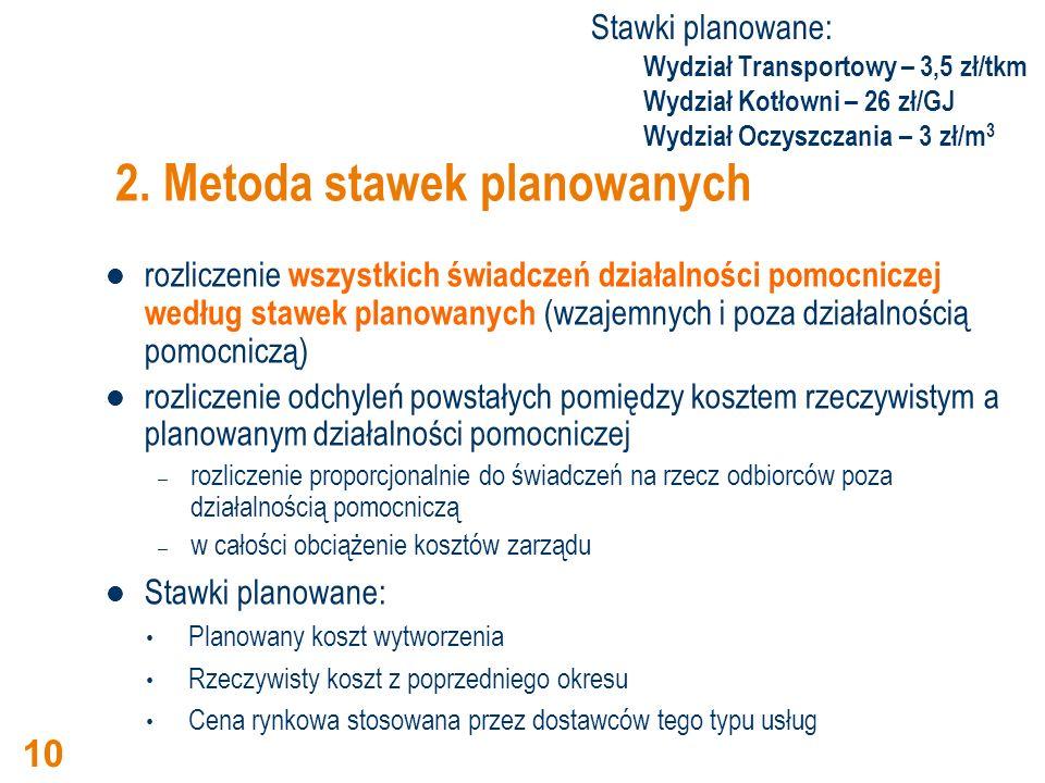 2. Metoda stawek planowanych