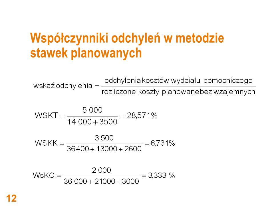 Współczynniki odchyleń w metodzie stawek planowanych