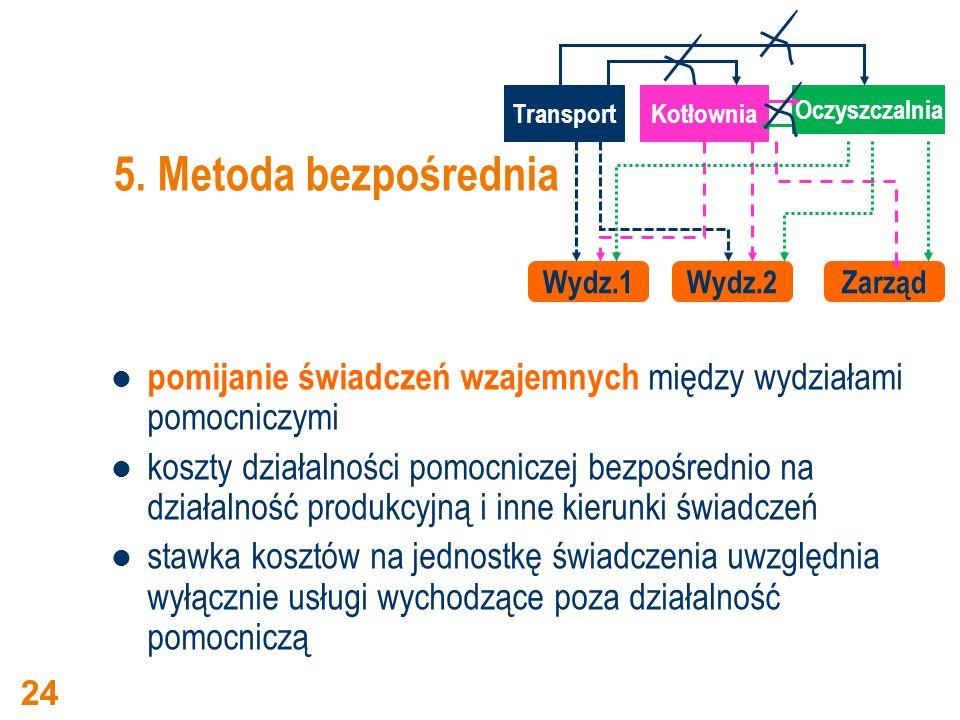 Wydz.1 Wydz.2. Zarząd. Transport. Kotłownia. Oczyszczalnia. 5. Metoda bezpośrednia.