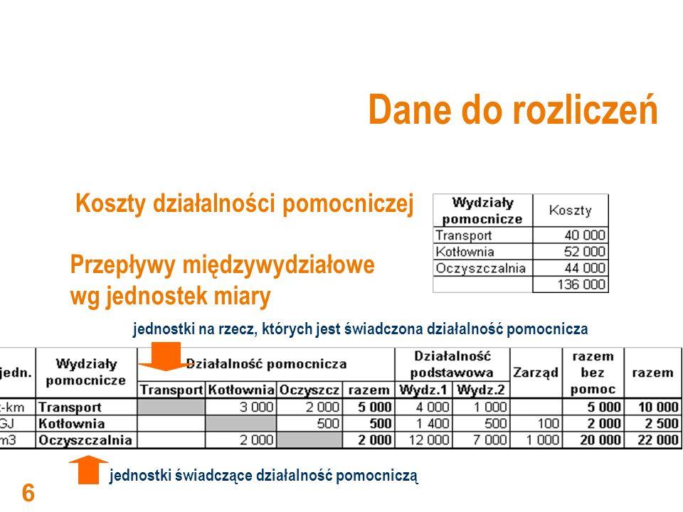 Dane do rozliczeń Koszty działalności pomocniczej