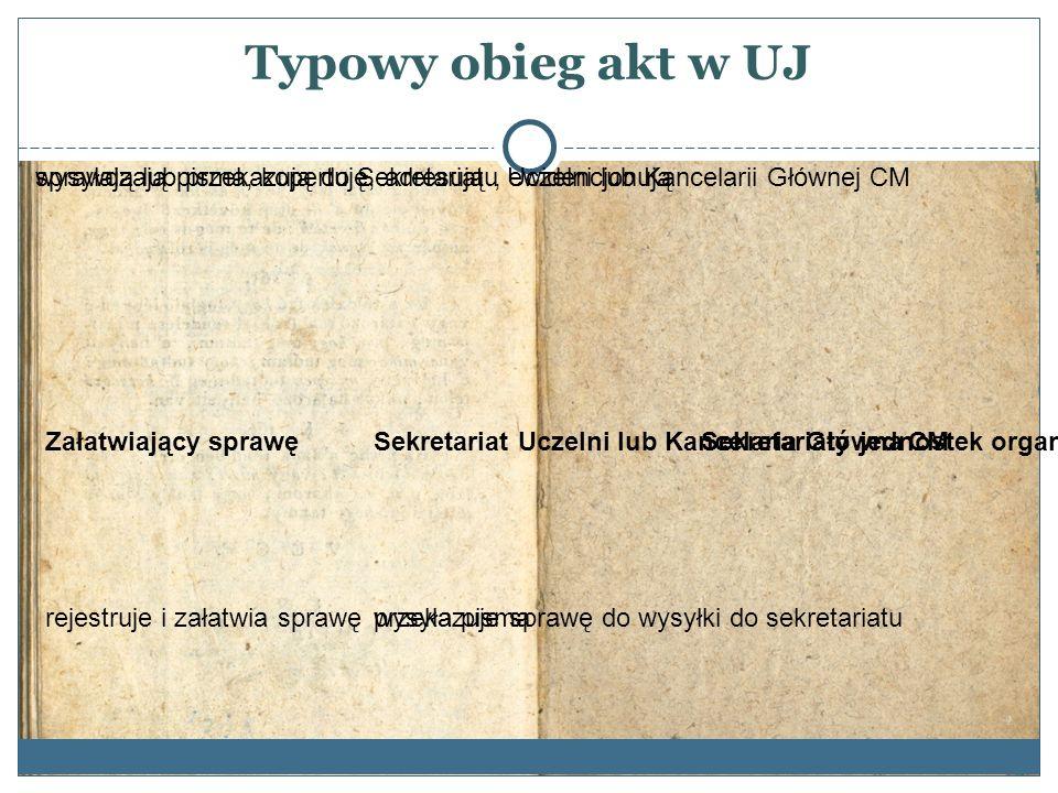 Typowy obieg akt w UJ Załatwiający sprawę rejestruje i załatwia sprawę