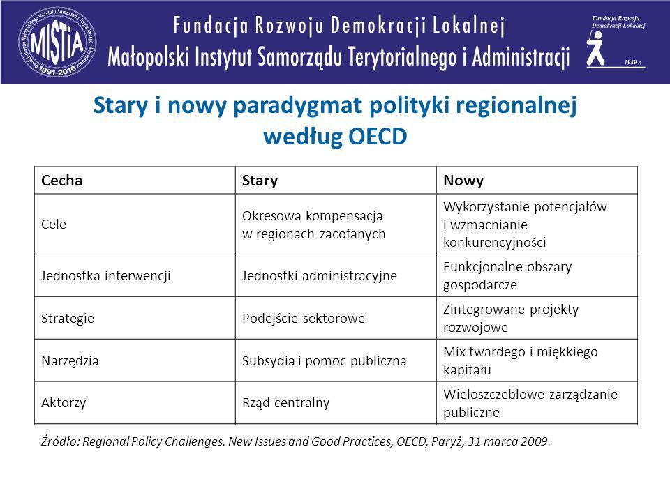 Stary i nowy paradygmat polityki regionalnej według OECD
