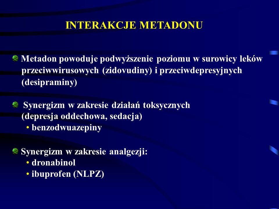 INTERAKCJE METADONU Metadon powoduje podwyższenie poziomu w surowicy leków. przeciwwirusowych (zidovudiny) i przeciwdepresyjnych.