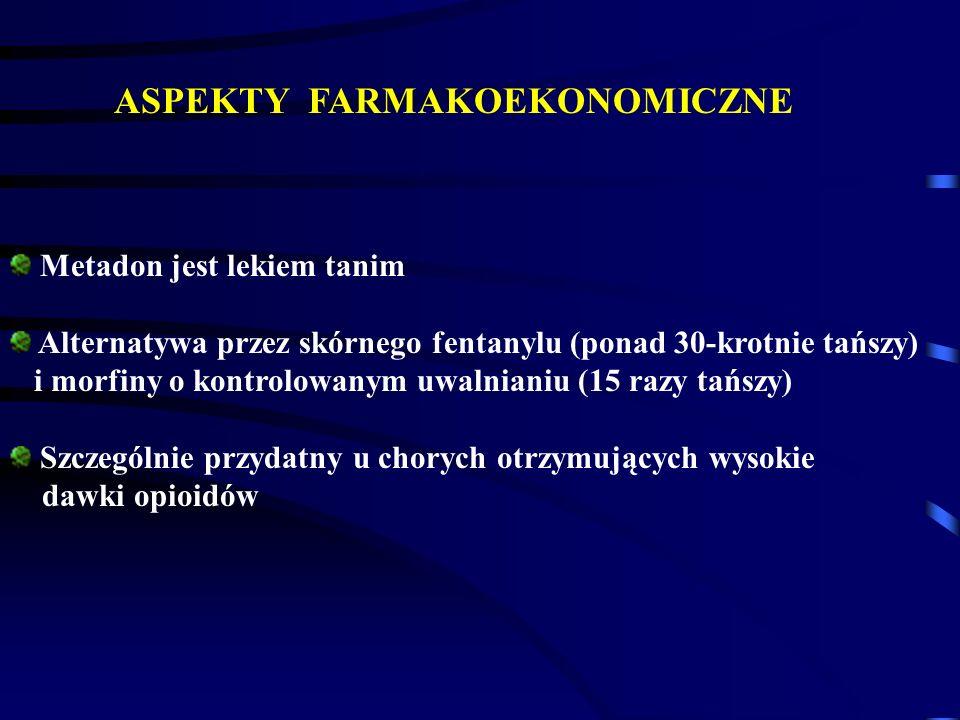 ASPEKTY FARMAKOEKONOMICZNE