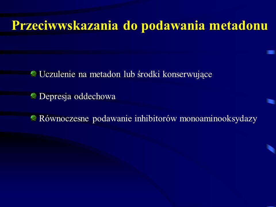 Przeciwwskazania do podawania metadonu