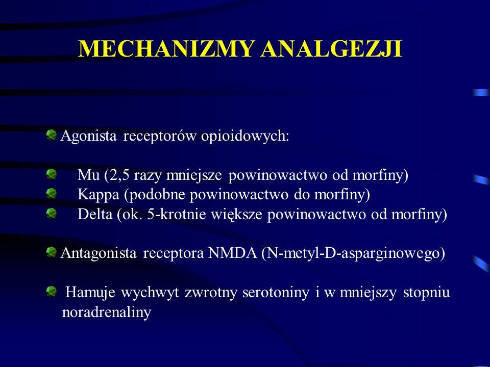 MECHANIZMY ANALGEZJI Agonista receptorów opioidowych: