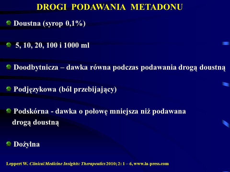 DROGI PODAWANIA METADONU