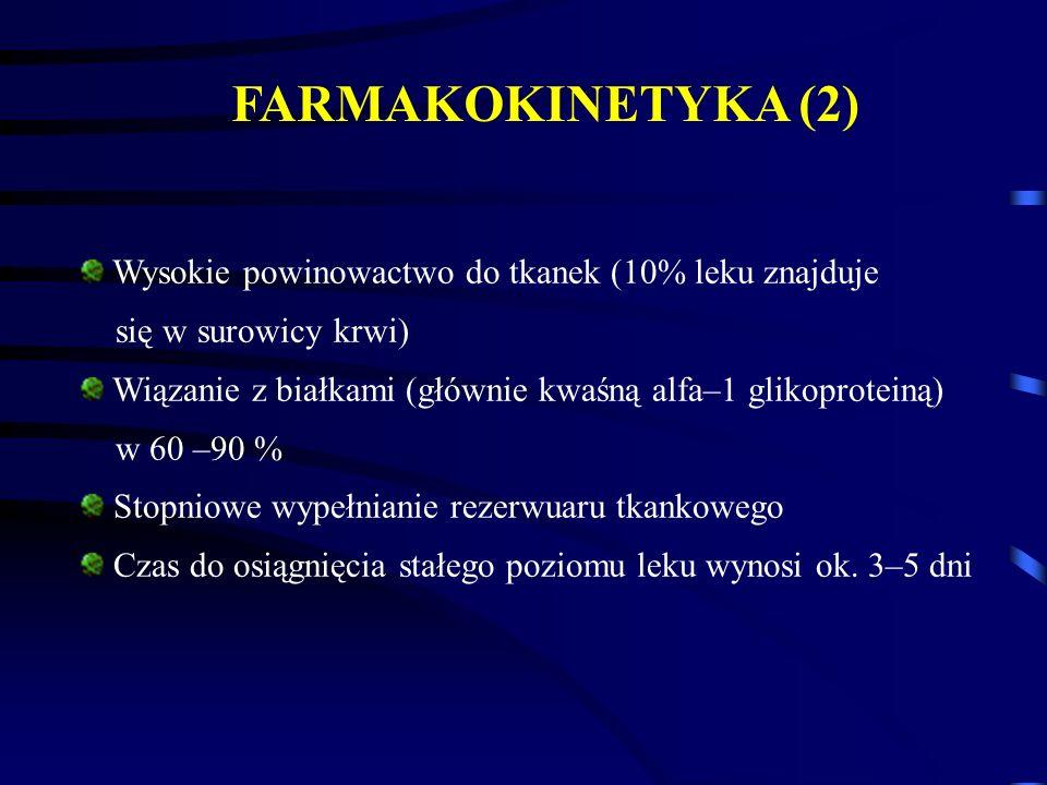 FARMAKOKINETYKA (2) Wysokie powinowactwo do tkanek (10% leku znajduje