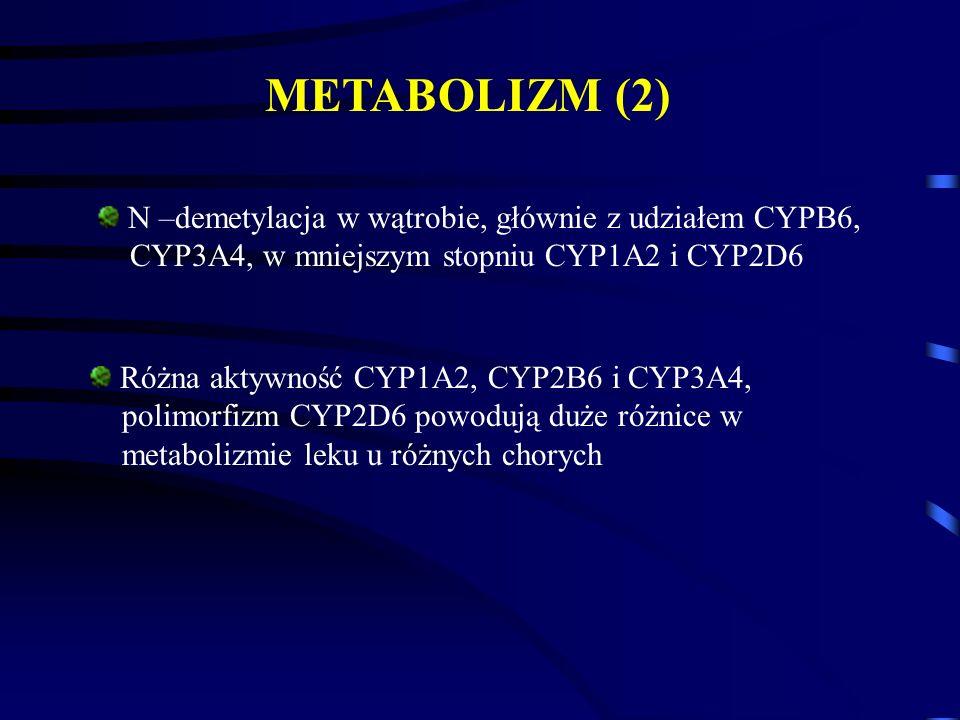 METABOLIZM (2) N –demetylacja w wątrobie, głównie z udziałem CYPB6,