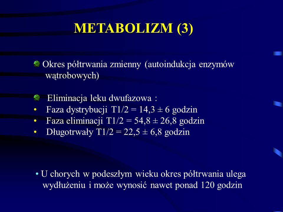 METABOLIZM (3) Okres półtrwania zmienny (autoindukcja enzymów