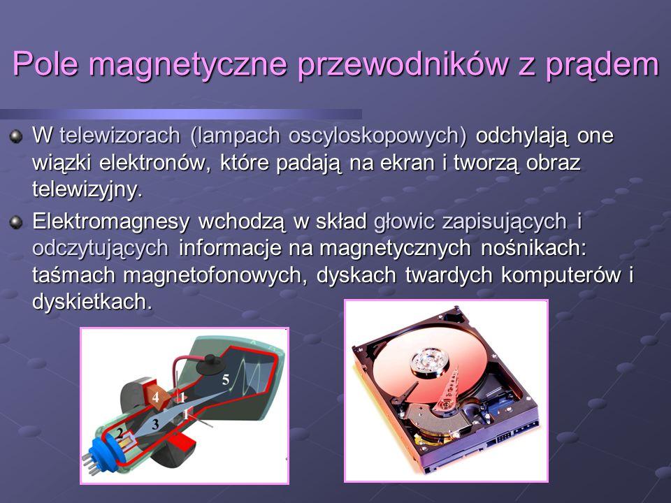 Pole magnetyczne przewodników z prądem