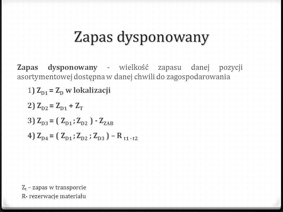 Zapas dysponowany Zapas dysponowany - wielkość zapasu danej pozycji asortymentowej dostępna w danej chwili do zagospodarowania.