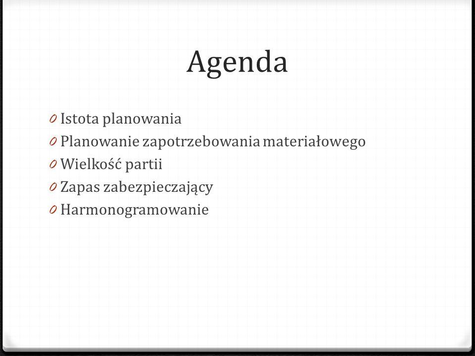 Agenda Istota planowania Planowanie zapotrzebowania materiałowego