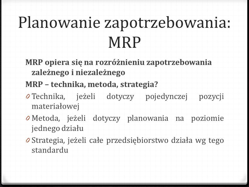 Planowanie zapotrzebowania: MRP