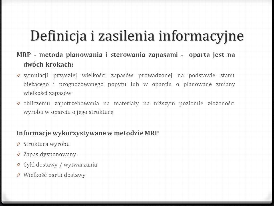 Definicja i zasilenia informacyjne