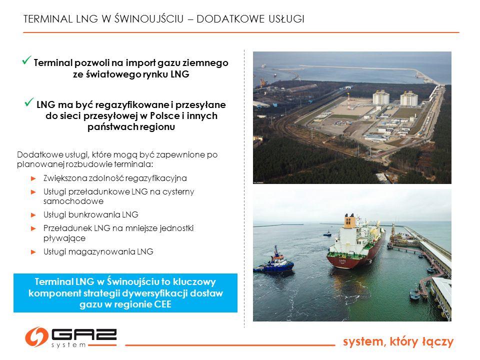 Terminal pozwoli na import gazu ziemnego ze światowego rynku LNG