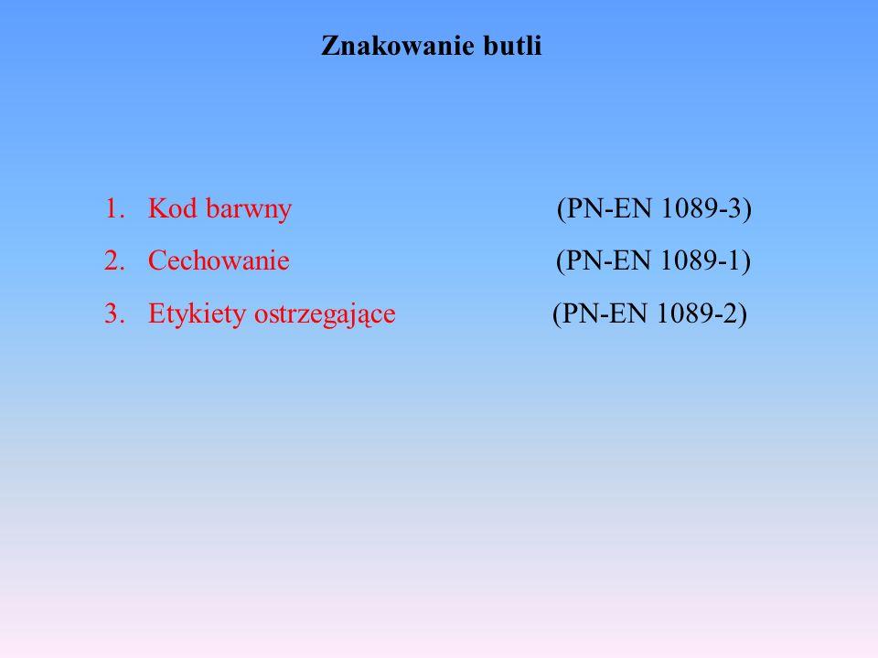 Znakowanie butli Kod barwny (PN-EN 1089-3) Cechowanie (PN-EN 1089-1)