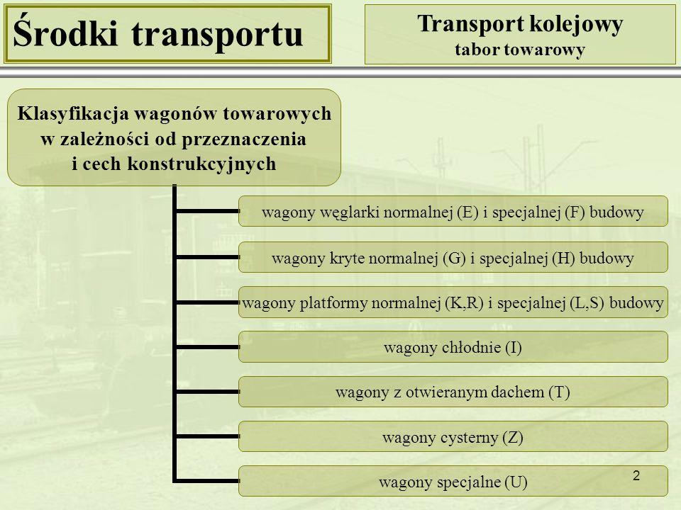 Środki transportu Transport kolejowy tabor towarowy