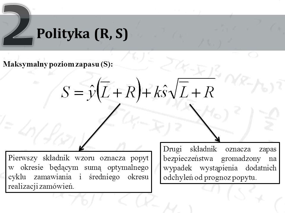 2 Polityka (R, S) Maksymalny poziom zapasu (S):