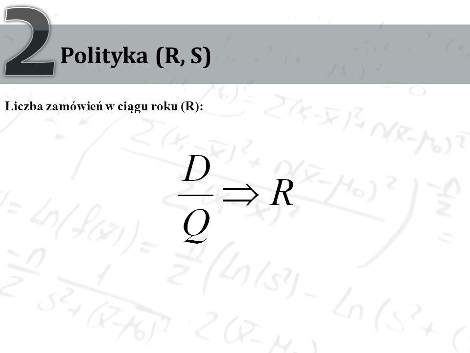 2 Polityka (R, S) Liczba zamówień w ciągu roku (R):