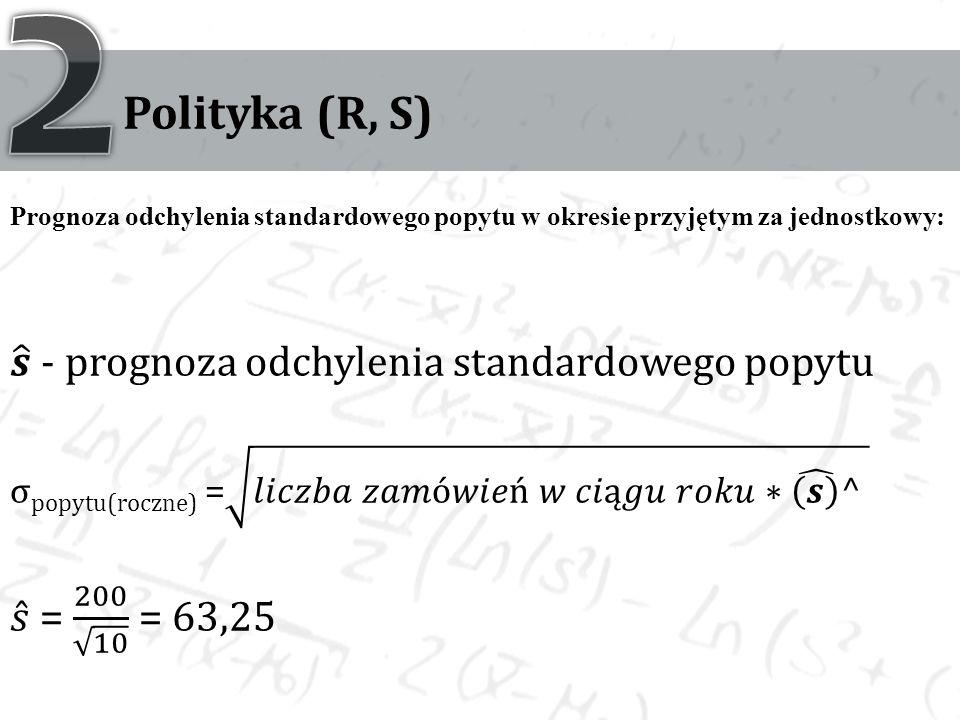 2 Polityka (R, S) 𝒔 - prognoza odchylenia standardowego popytu