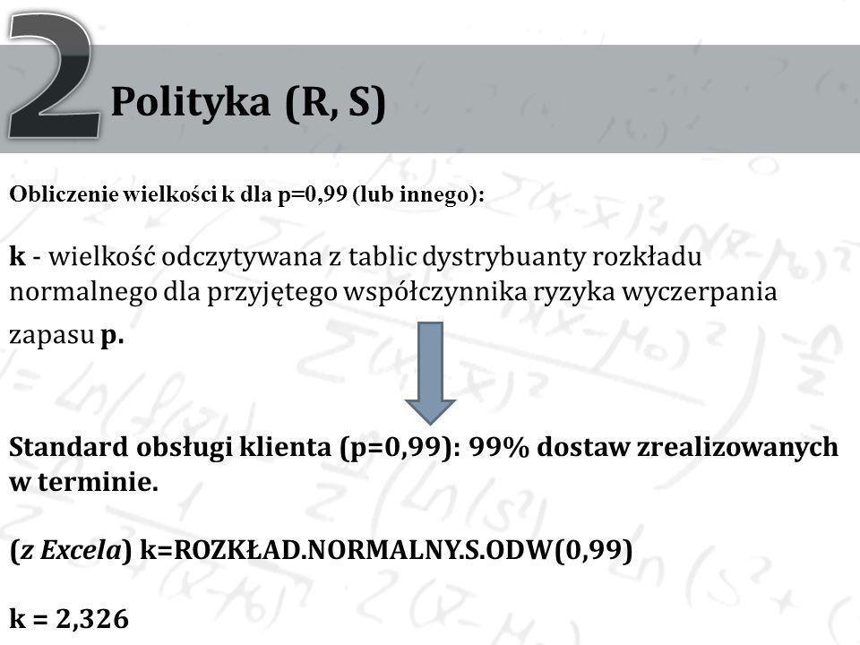 2 Polityka (R, S) Obliczenie wielkości k dla p=0,99 (lub innego):