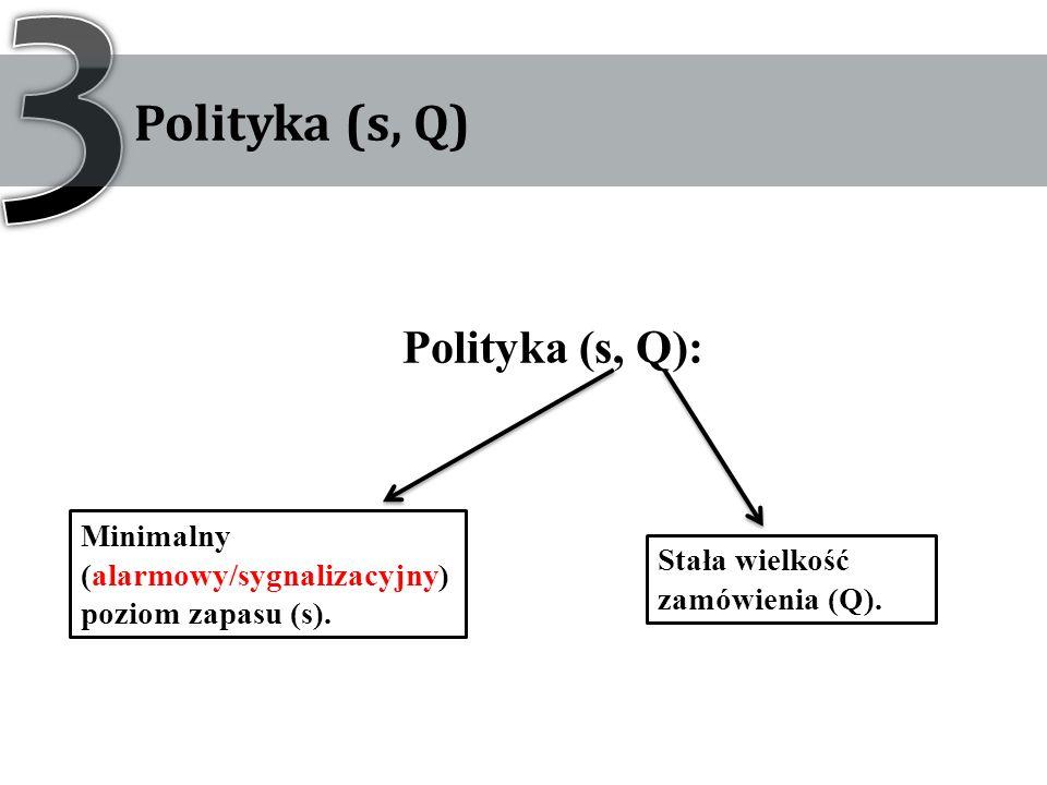 3 Polityka (s, Q) Polityka (s, Q):