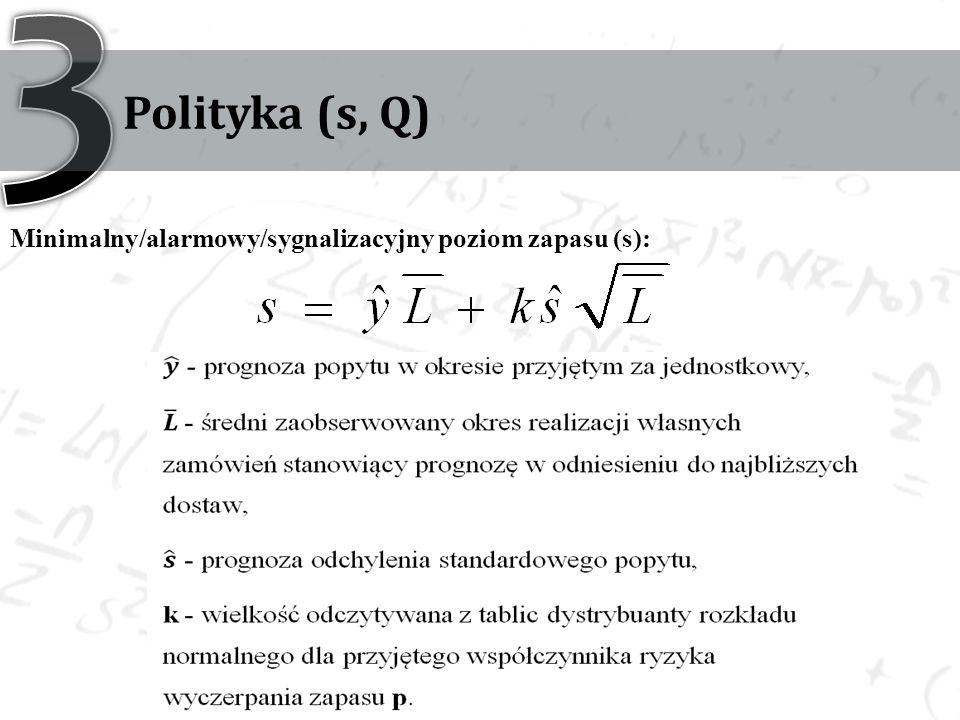 3 Polityka (s, Q) Minimalny/alarmowy/sygnalizacyjny poziom zapasu (s):