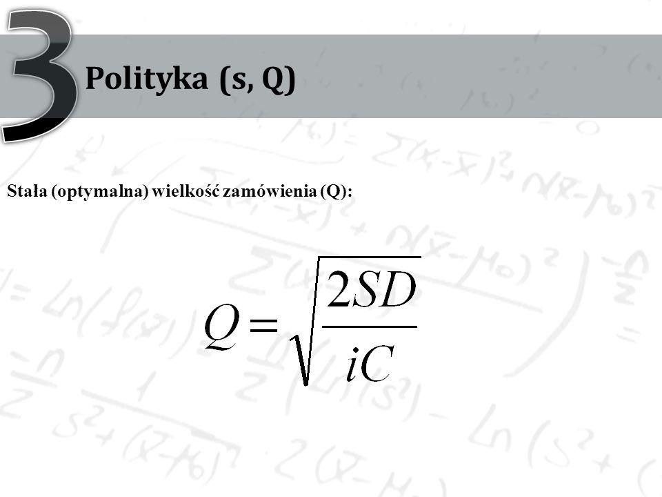 3 Polityka (s, Q) Stała (optymalna) wielkość zamówienia (Q):