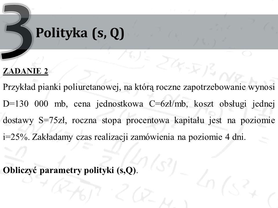 3 Polityka (s, Q) ZADANIE 2.