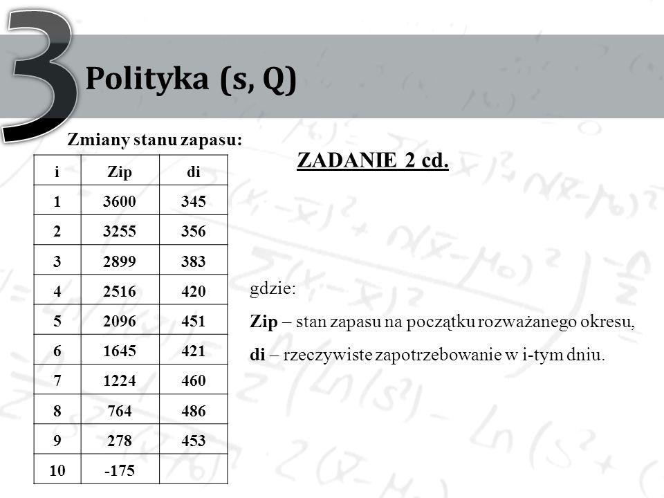 3 Polityka (s, Q) ZADANIE 2 cd. Zmiany stanu zapasu: gdzie: