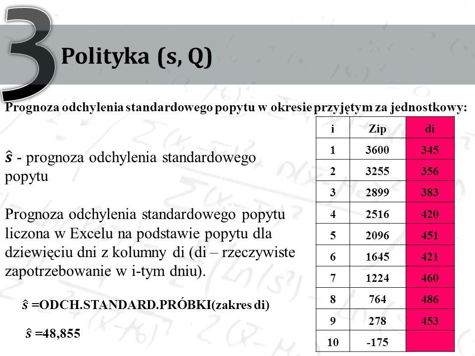 3 Polityka (s, Q) 𝒔 - prognoza odchylenia standardowego popytu