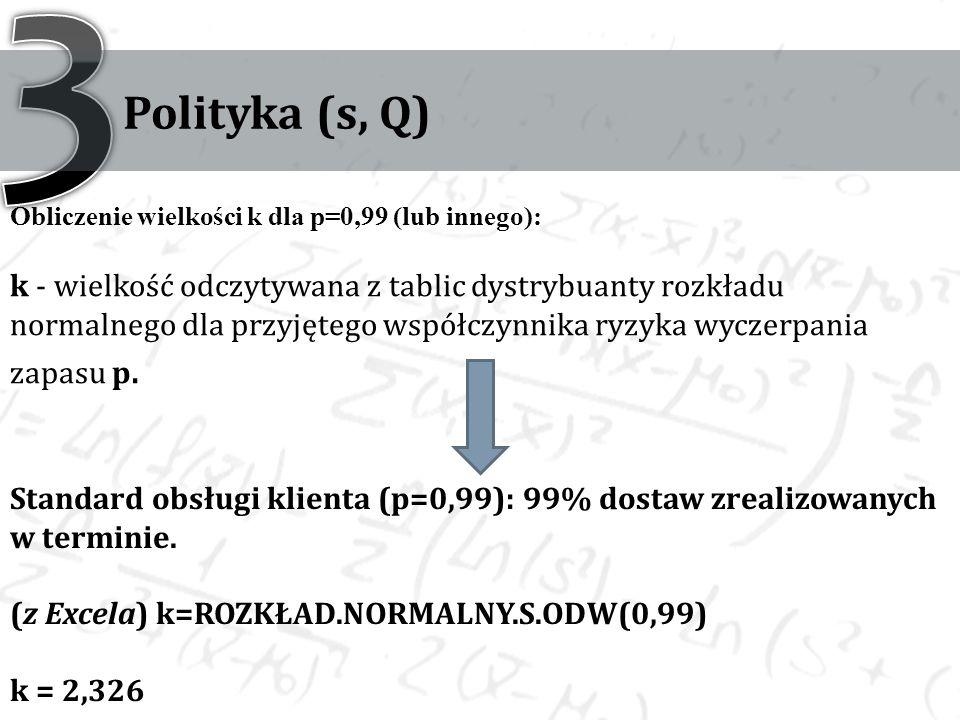 3 Polityka (s, Q) Obliczenie wielkości k dla p=0,99 (lub innego):