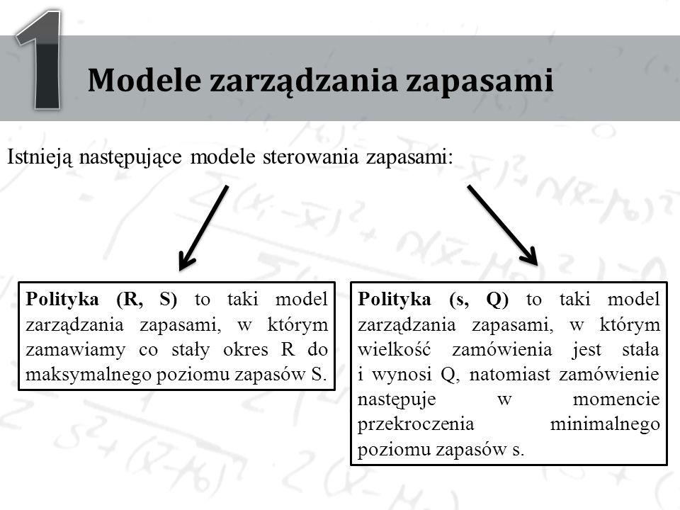 Modele zarządzania zapasami