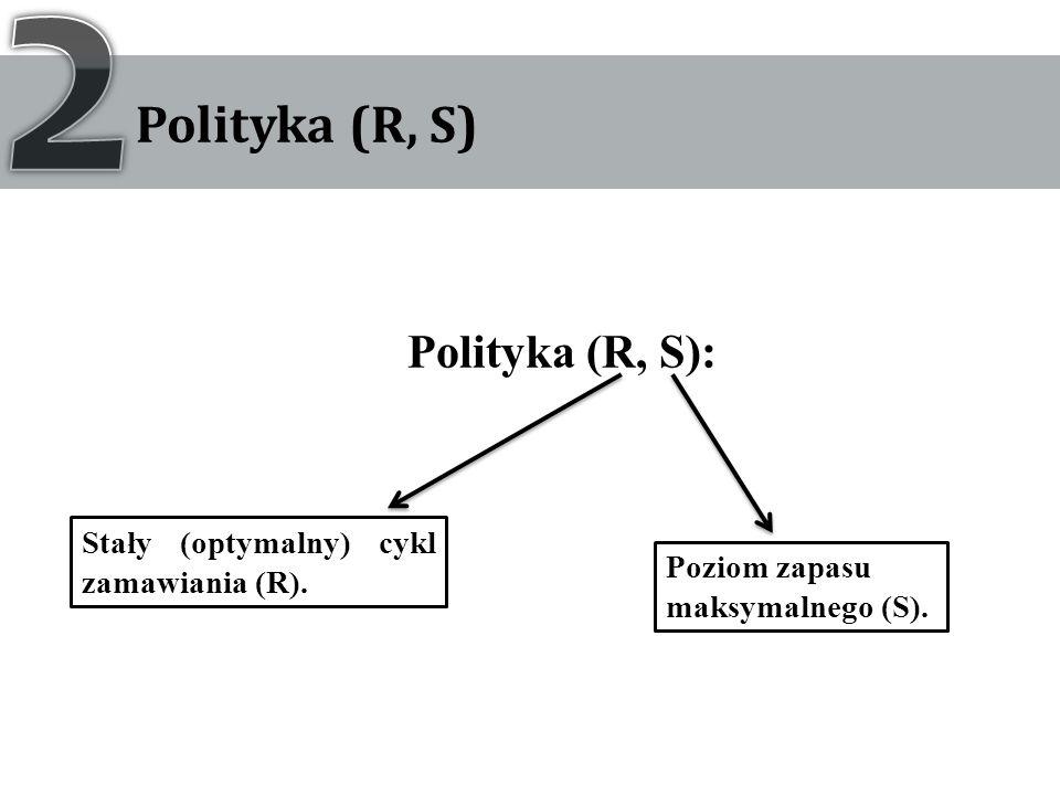 2 Polityka (R, S) Polityka (R, S):