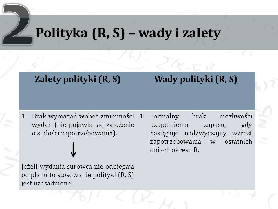 Polityka (R, S) – wady i zalety