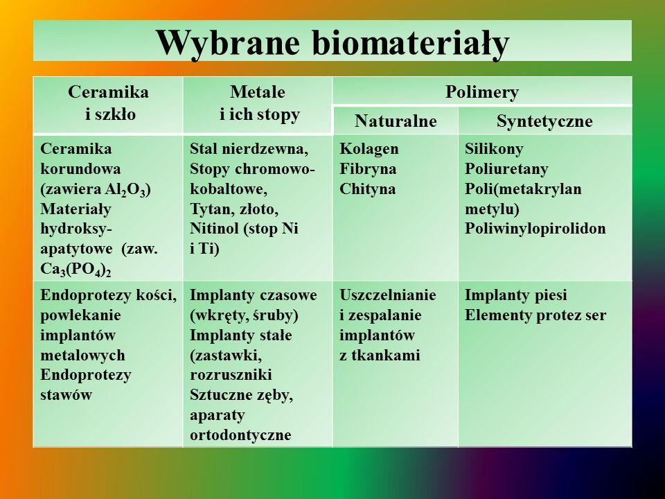 Wybrane biomateriały Ceramika i szkło Metale i ich stopy Polimery