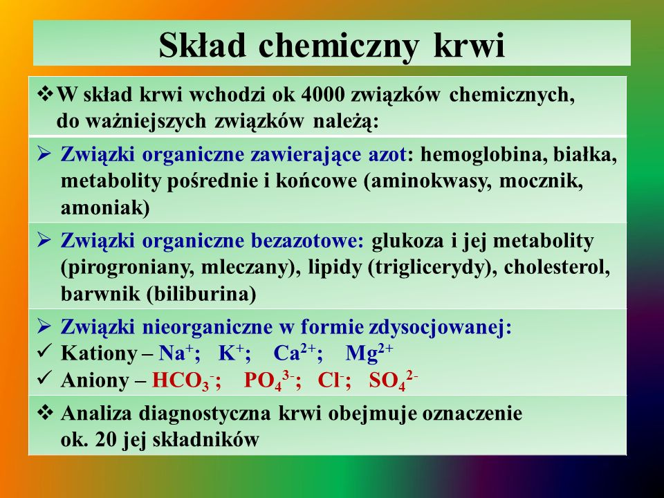 Skład chemiczny krwi W skład krwi wchodzi ok 4000 związków chemicznych, do ważniejszych związków należą: