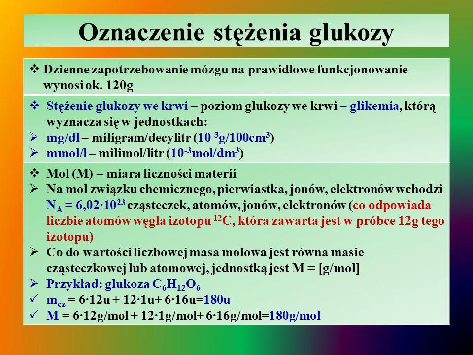 Oznaczenie stężenia glukozy
