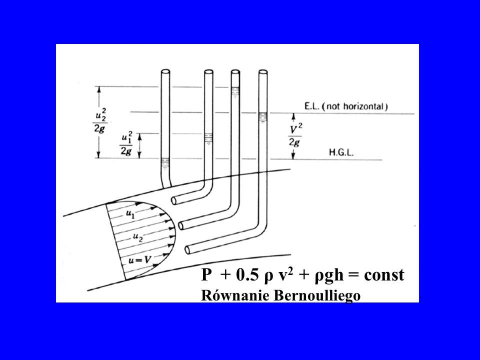 P + 0.5 ρ v2 + ρgh = const Równanie Bernoulliego