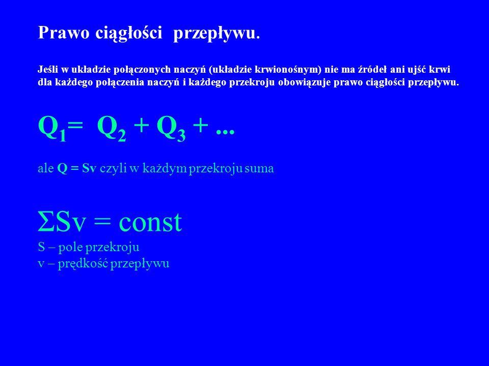 ΣSv = const Q1= Q2 + Q3 + ... Prawo ciągłości przepływu.
