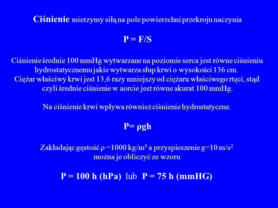 Ciśnienie mierzymy siłą na pole powierzchni przekroju naczynia P = F/S