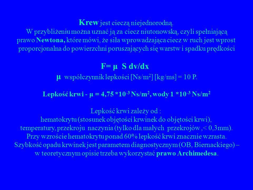 Lepkość krwi - μ = 4,75 *10-3 Ns/m2, wody 1 *10-3 Ns/m2