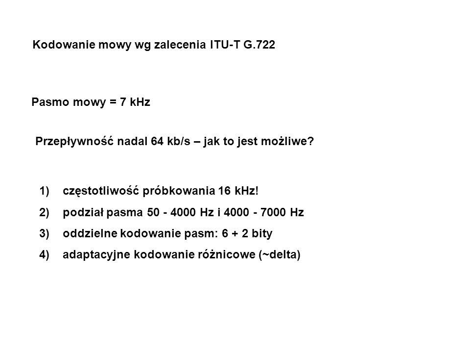Kodowanie mowy wg zalecenia ITU-T G.722