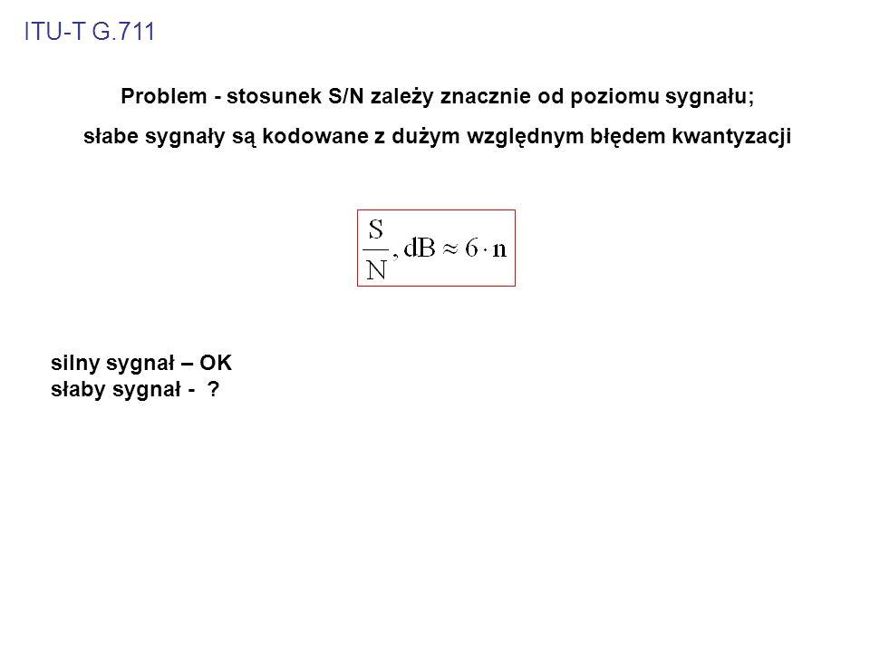 ITU-T G.711 Problem - stosunek S/N zależy znacznie od poziomu sygnału;