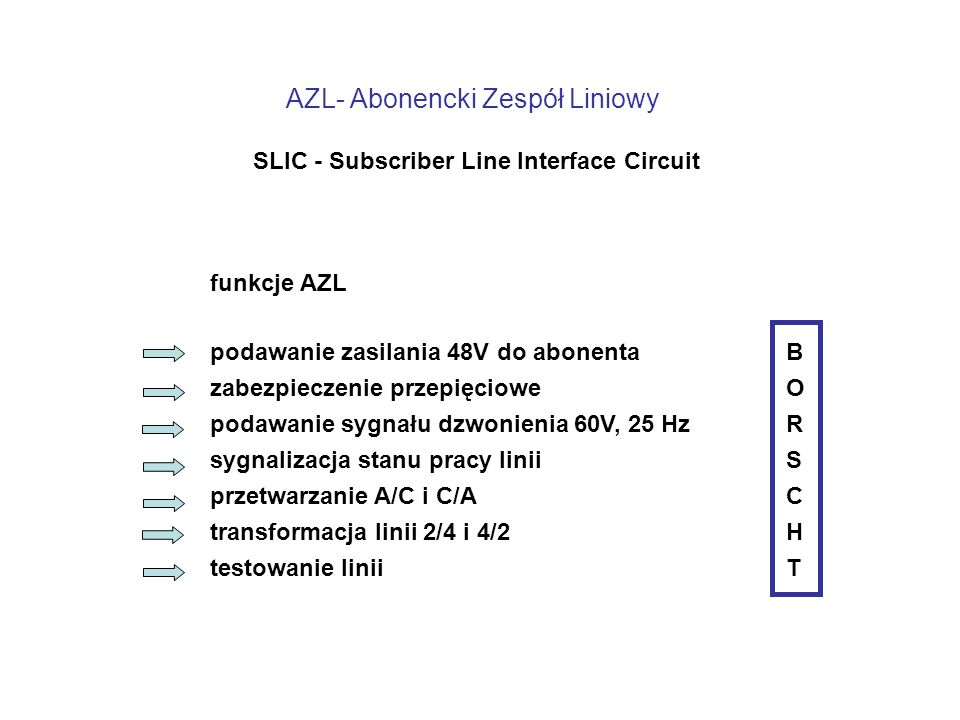 SLIC - Subscriber Line Interface Circuit